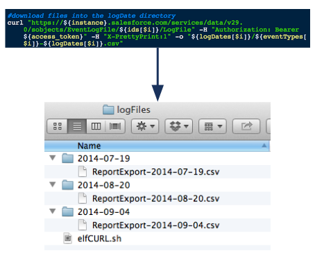 Salesforce Hacker: Downloading Event Log Files using a Script