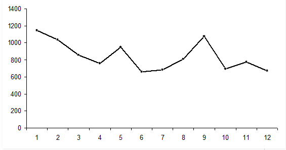 tipul liniei de trend indicator parabolc sar în opțiuni binare