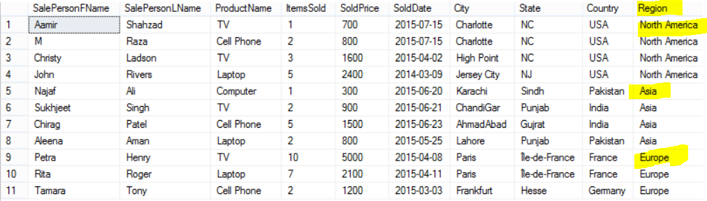 how to use table name as variable in sql server