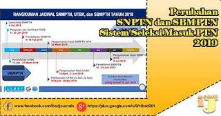 Perubahan SNMPTN dan SBMPTN Sistem Seleksi Masuk PTN 2019