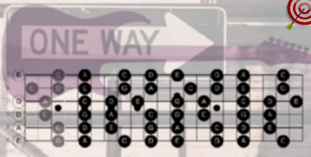 guitarratecnica.com - Escalas de guitarra - seu cérebro precisa disso