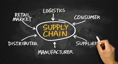 4 Tantangan Mencari Lowongan Kerja Supply Chain Jakarta