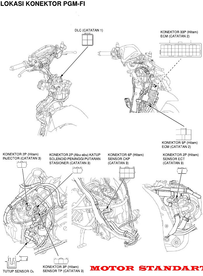 MOTOR STANDART  DIAGRAM KELISTRIKAN SISTEM PGMF1  MOTOR