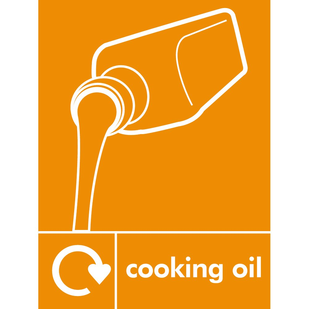Grand Natural Tips For How To Recycling Of Cooking Oil