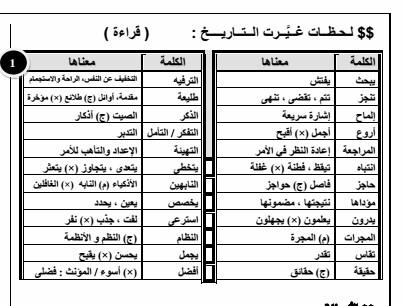 اقوى تلخيص اللغة العربية. القراءة للشهادة الثانوية العامة . مراجعة قراءه الصف الثالث الثانوي
