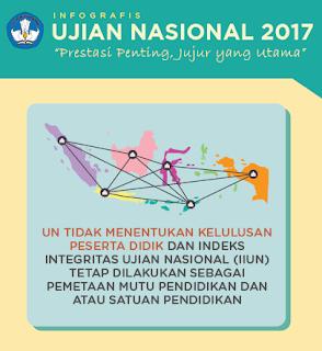 Info Grafis UN 2017