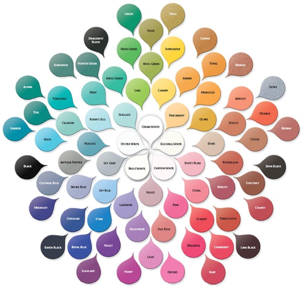 Jenis Warna Jika Sudah Dipadu Menjadi Campuran Primer Primary Color Yakni Merah Biru Dan Kuning Maka Dapat Tercipta Lebih Banyak
