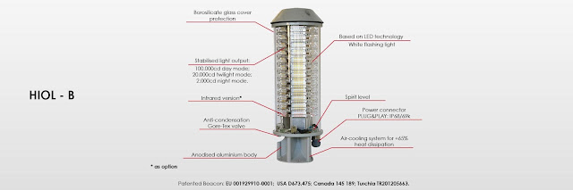Luxsolar HIOL - B high intensity aviation obstruction light