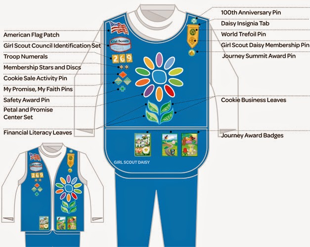 Which To Tunic Or Vest Daisies