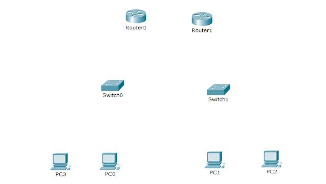 Conectar dos redes protocolo RIP