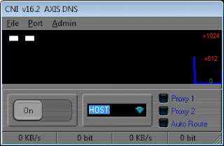 Inject Axis CNI v16.2 DNS 29 Agustus 2016