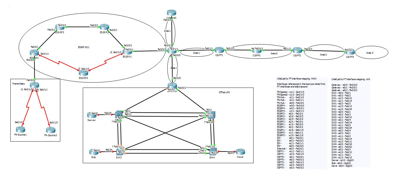 CCNA And Beyond Packet Tracer Files Download CCNA Beyond