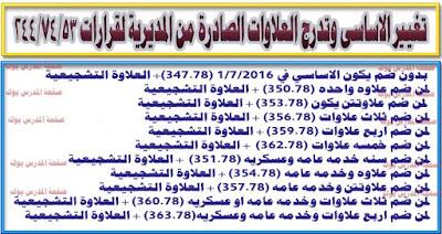 اساسي قرارات 53 و 74 و 244 بعد التغيير واسترجاع مدة المعلم المساعد