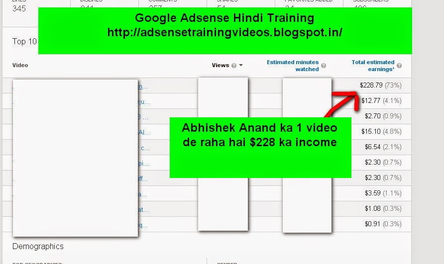 Make Unlimited Income With Google Adsense Google Adsense Video