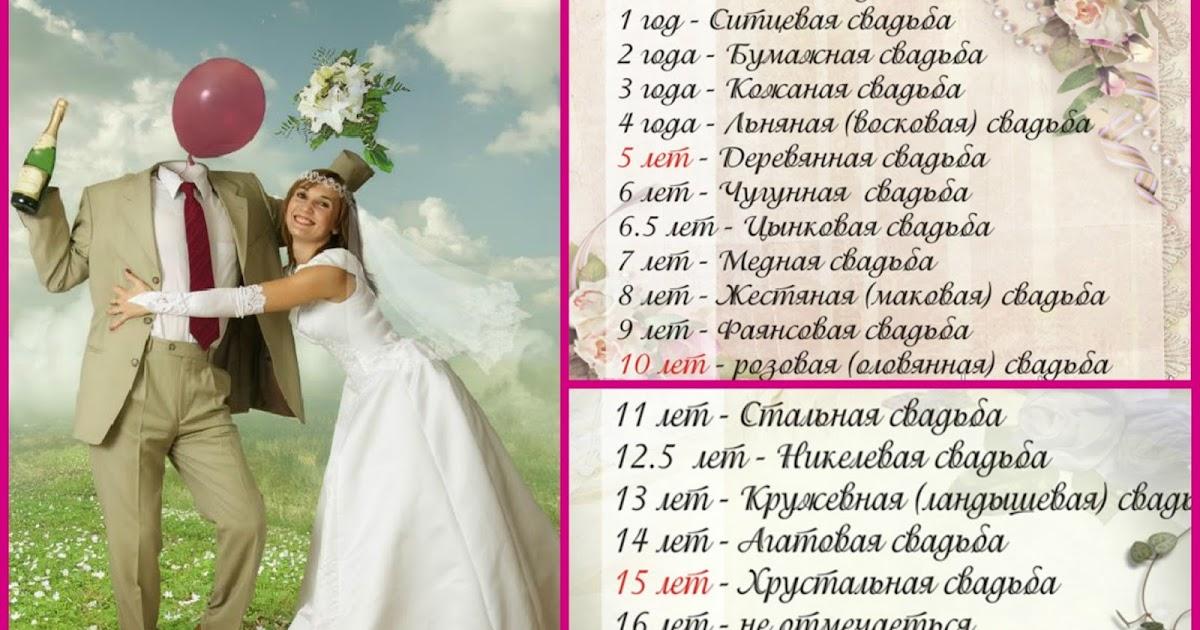 Дни свадьбы по годам поздравления и подарки