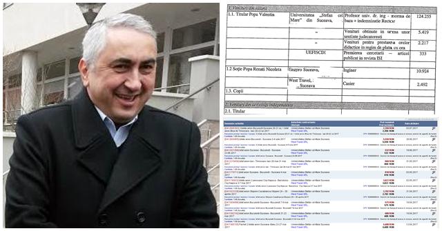 Firmă care a angajat-o pe soția rectorului Valentin Popa, 23 de contracte de la USV