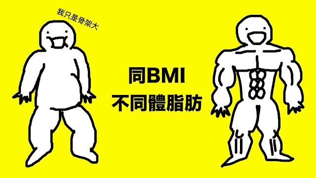 好痛痛 BMI 體脂肪 肥 胖 壯 帥