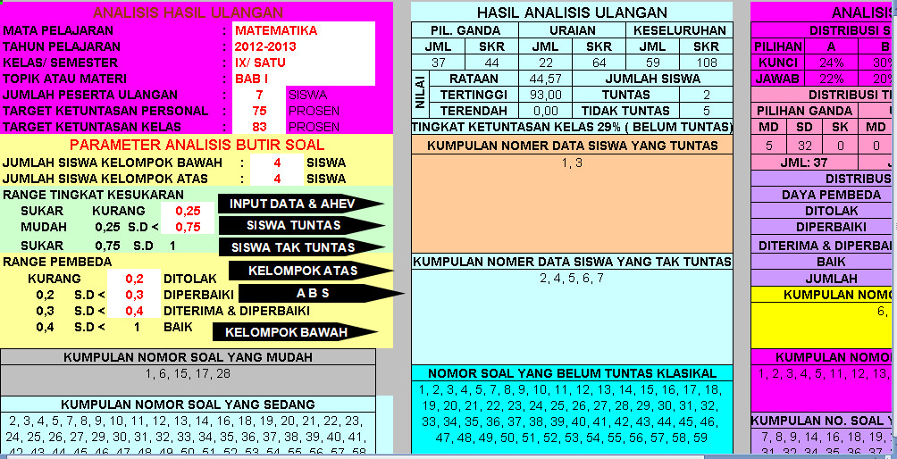 Software Analisis Hasil Ulangan 2016 Aplikasi Excel Free Download