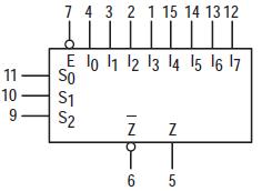 Datasheet 74ls153