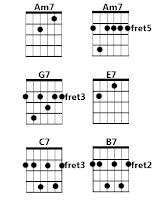 Chord Menunggu Kamu Anji Kunci Gitar Lirik Lagu
