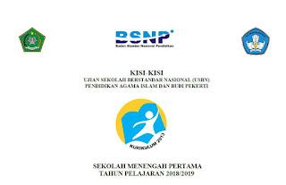 Kisi-Kisi USBN PAI SMP 2019