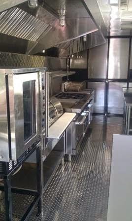 Modular Kitchen Manufacturing