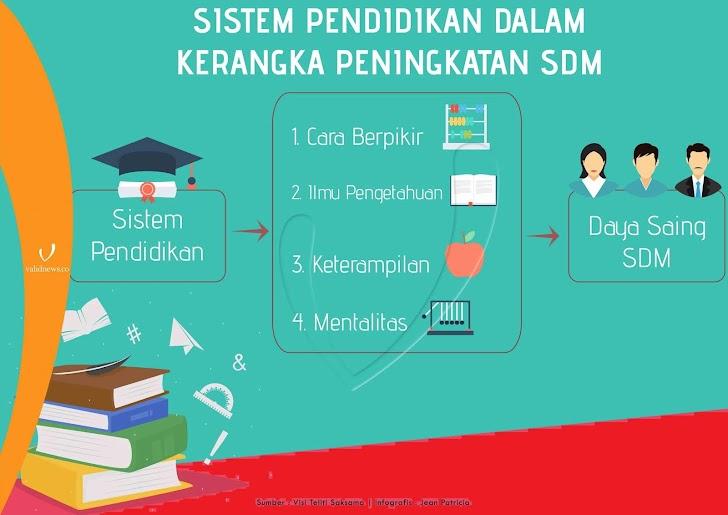Makalah Pengertian Sistem Pendidikan Di Indonesia