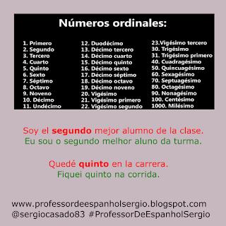 Os números ordinais em espanhol
