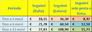 Poste Italiane Seguimi Tariffe