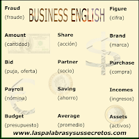 Vocabulario para Business English, inglés, aprender inglés, vocabulario inglés