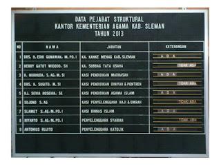 papan movitex Bandung