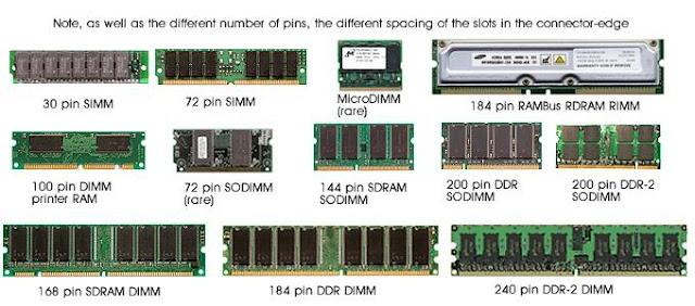 tipos de memoria ram ordenadoresmadrid