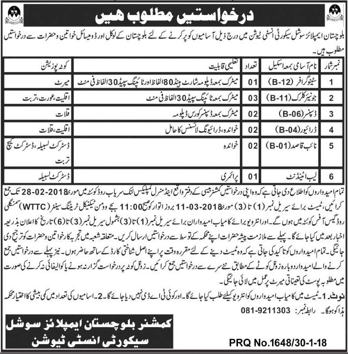 Jobs In Balochistan Employees Social Security Institution Quetta February 2018