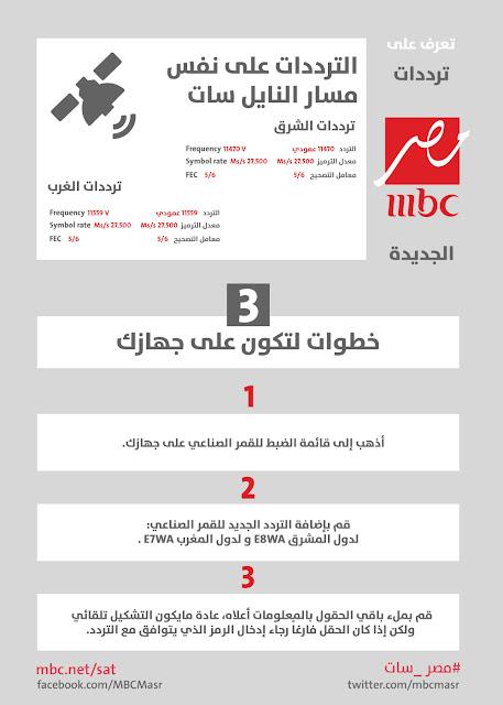 تردد قناة mbc masr الجديد على النايل سات