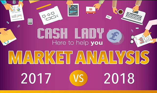 High-cost credit market analysis 2018