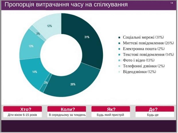 76-6-statystyka