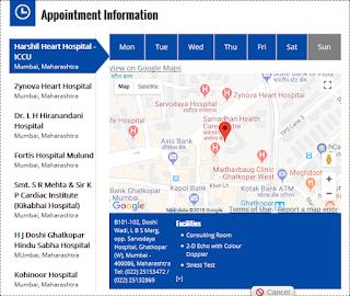 Zynova Heart Hospital In Mumbai