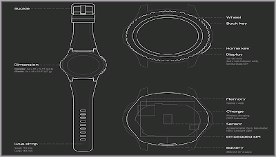 Samsung Gear S3 Manual and Tutorial
