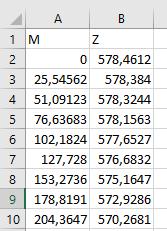 Data Attribut M dan Z di Ms.Excel