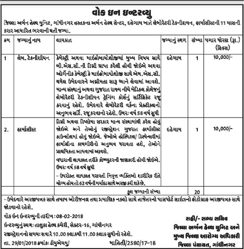 duhu-gandhinagar-recruitment