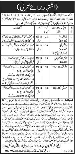 https://www.jobinpakistan.xyz/2019/05/jobs-in-special-education-department.html