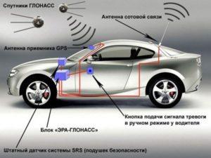 Система «ГЛОНАСС» будет штрафовать автолюбителей за превышение скорости?