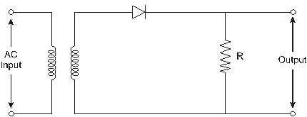 Engineering Physics Tutorials: Rectifier Circuit
