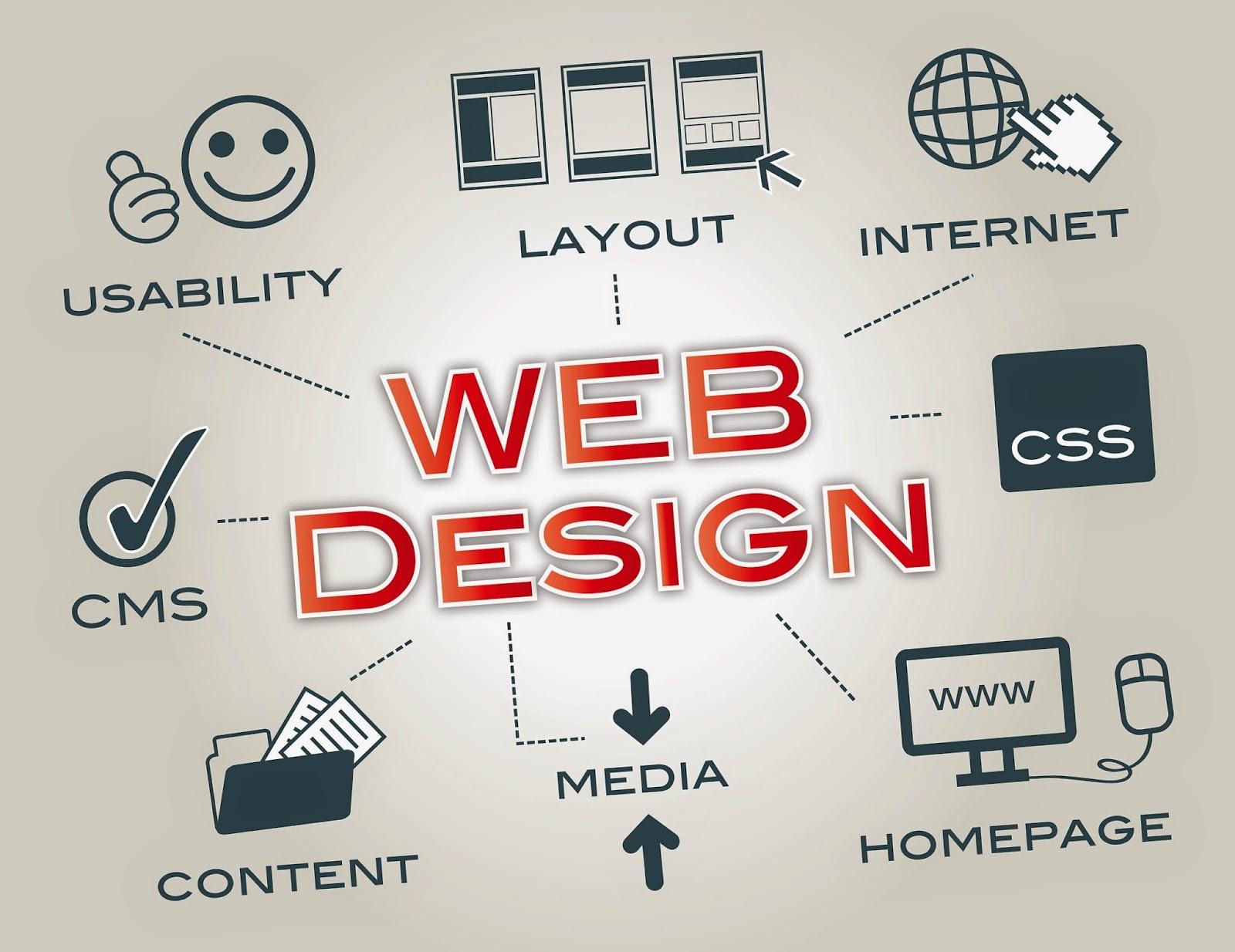 O Que Faz Um Web Designer Colecao Aprender