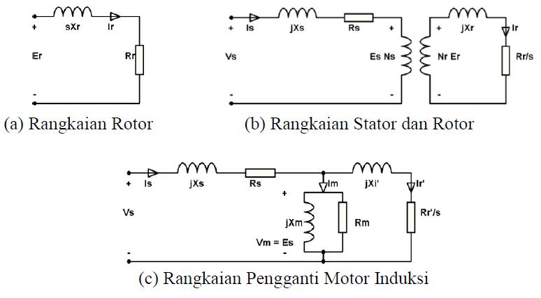 Edu Tech Philosophy Motor Induksi