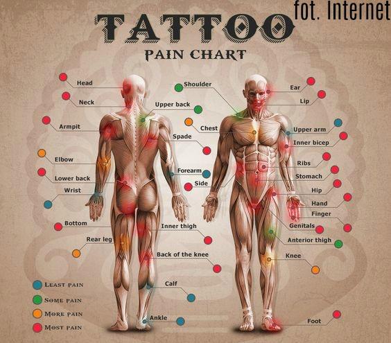 Bling Bling Makeup Usuwanie Tatuaży I