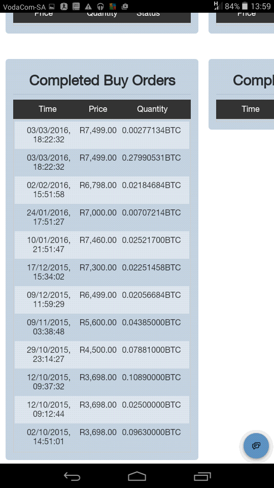 Bitcoin rsa check completed bitcoin buy orders through trade history ccuart Choice Image