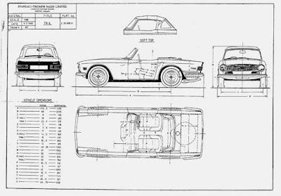 #World of Small Car / Dunia Kereta Kecil #: Triumph TR6