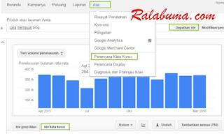 Tools Google Keyword Planner