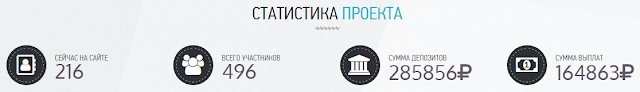 thebest-inv.biz обзор